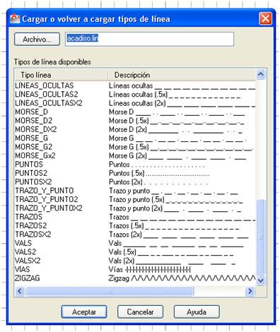 Configurar Auto CAD. Tipo de linea